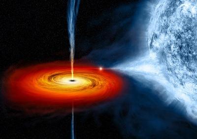 black hole dalam alquran